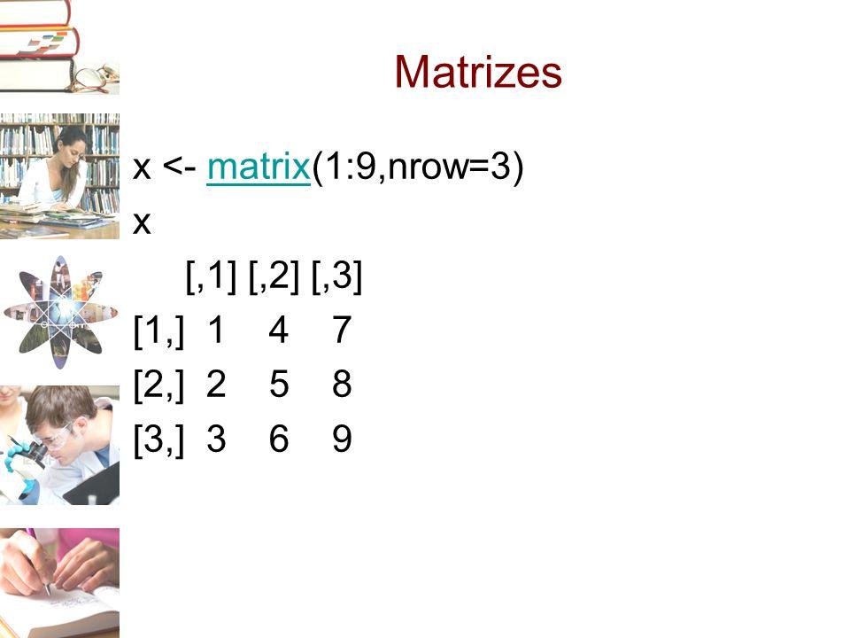 Matrizes x <- matrix(1:9,nrow=3) x [,1] [,2] [,3] [1,] 1 4 7 [2,] 2 5 8 [3,] 3 6 9